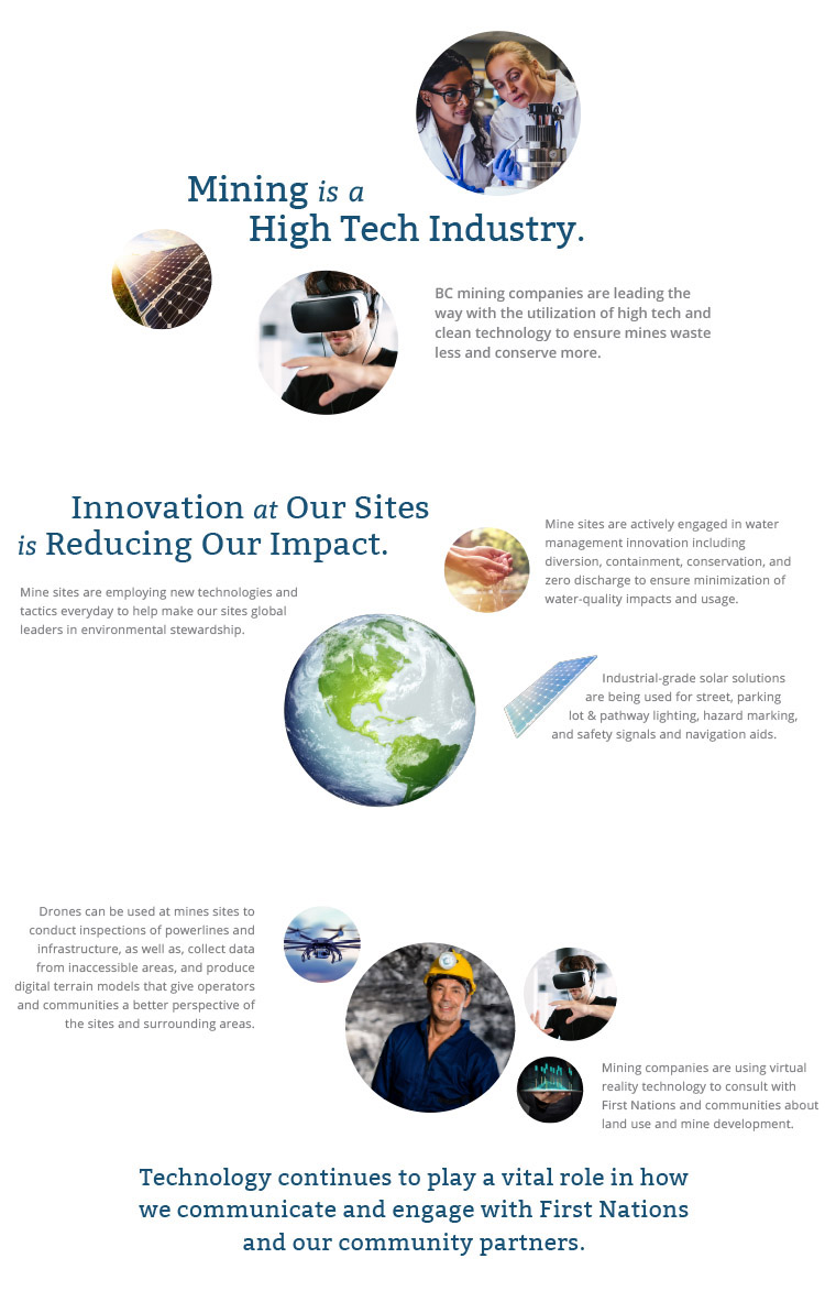 Innovation and Technology - The mining industry is a high tech industry.  BC mines are leaders in the implementation of high tech and clean tech at our sites and companies.